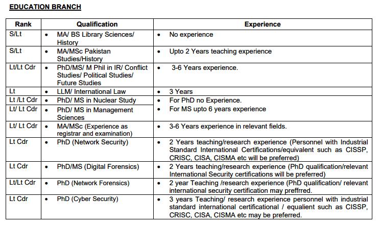 Education branch jobs